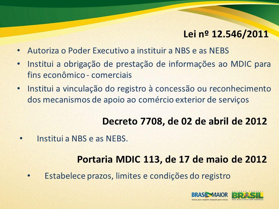 Instrução Normativa nº 1277, de 28 de junho de 2012 Cria a obrigação de prestação de informações à RFB e estabelece, prazos, limites e condições.