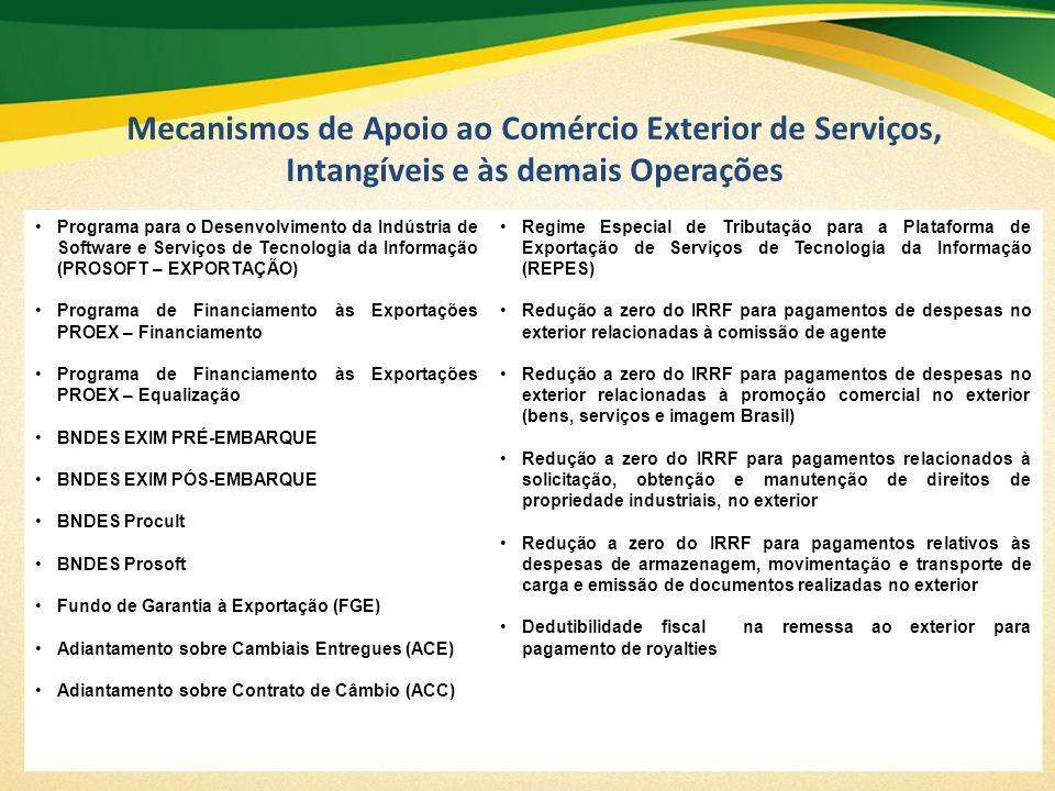 Links úteis do Siscoserv e NBS Siscoserv: http://www.desenvolvimento.gov.br/sitio/inte rna/interna.php?area=4&menu=2234 http://www.desenvolvimento.gov.br/sitio/inte rna/interna.php?area=4&menu=2234 Manuais do Siscoserv (Venda e Aquisição): http://www.desenvolvimento.gov.br/sitio/interna/in terna.php?area=4&menu=3407 NBS e NEBS (Notas Explicativas da NBS): http://www.desenvolvimento.gov.br/sitio/interna/in terna.php?area=4&menu=3412