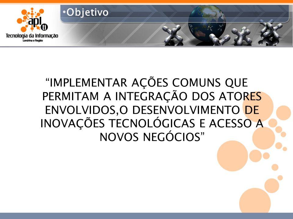 Distribuição do APL de software do Paraná
