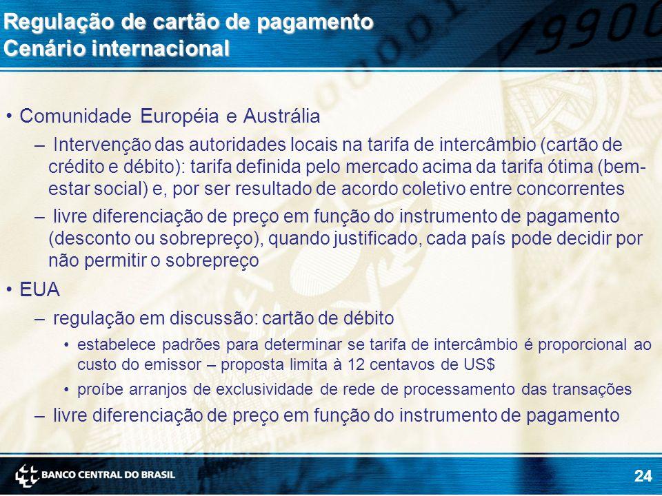 24 Regulação de cartão de pagamento Cenário internacional Comunidade Européia e Austrália – Intervenção das autoridades locais na tarifa de intercâmbi