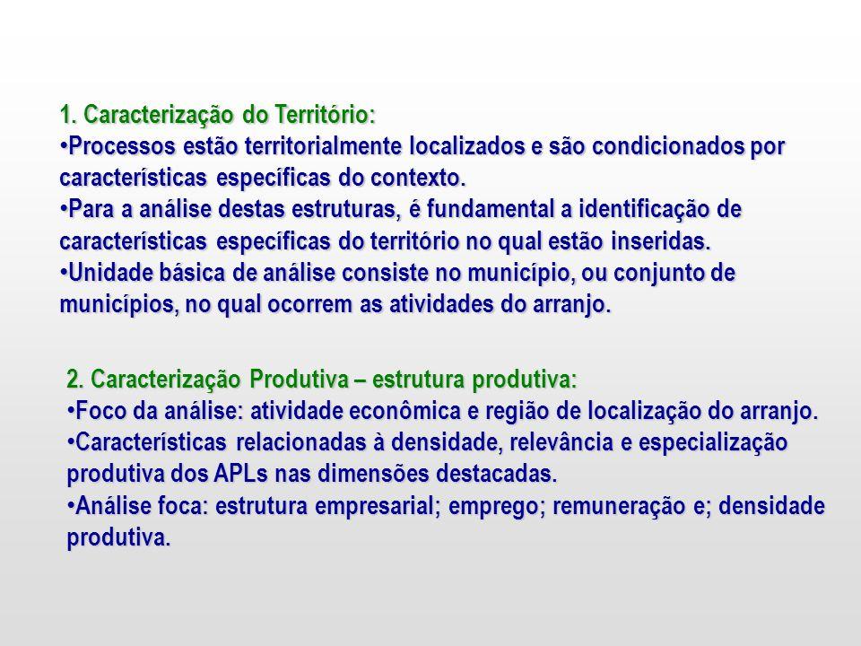 Quadro 3: Proposta de Taxonomia para Avaliação de Desempenho e Evolução de APLs Dimensões de Caracterização Associação com prioridades e focos estratégicos da política nacional Indicadores associados A dimensão produtiva sistêmica territorial Aumentar o adensamento produtivo Ampliar capacitações produtivas e inovativas Reduzir desigualdades regionais Valor da Transformação Concentração e Diversificação Produtiva e Inovativa Número de Empregados, Qualificação e Remuneração do Trabalho Projetos conjuntos de capacitação produtiva e inovativa A dimensão do conhecimento Ampliar a geração, assimilação e uso de conhecimentos e inovações Aumentar a qualidade e o valor dos bens e serviços produzidos Projetos conjuntos de desenvolvimento e otimização de produtos Valor, qualidade e certificados dos bens e serviços produzidos Número de Instituições de Ensino, Vagas e Matrícula A dimensão social Garantir crescimento socialmente inclusivo e ambientalmente sustentável Apoiar APLs para inclusão produtiva e para ampliação dos serviços públicos essenciais: saúde, educação, habitação, etc.