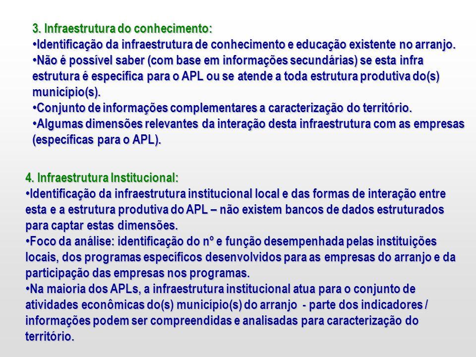 Ministério do Desenvolvimento, Indústria e Comércio Exterior Secretaria do Desenvolvimento da Produção Departamento de Competitividade Industrial Proposta a partir de: NT 5 – Prof.