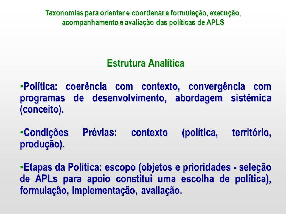 PBM, PBSM, PNDR Plano Brasil Maior: Criar e fortalecer competências críticas da economia nacional.