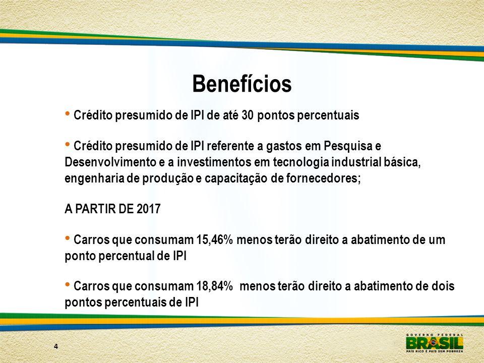 4 Benefícios Crédito presumido de IPI de até 30 pontos percentuais Crédito presumido de IPI referente a gastos em Pesquisa e Desenvolvimento e a inves