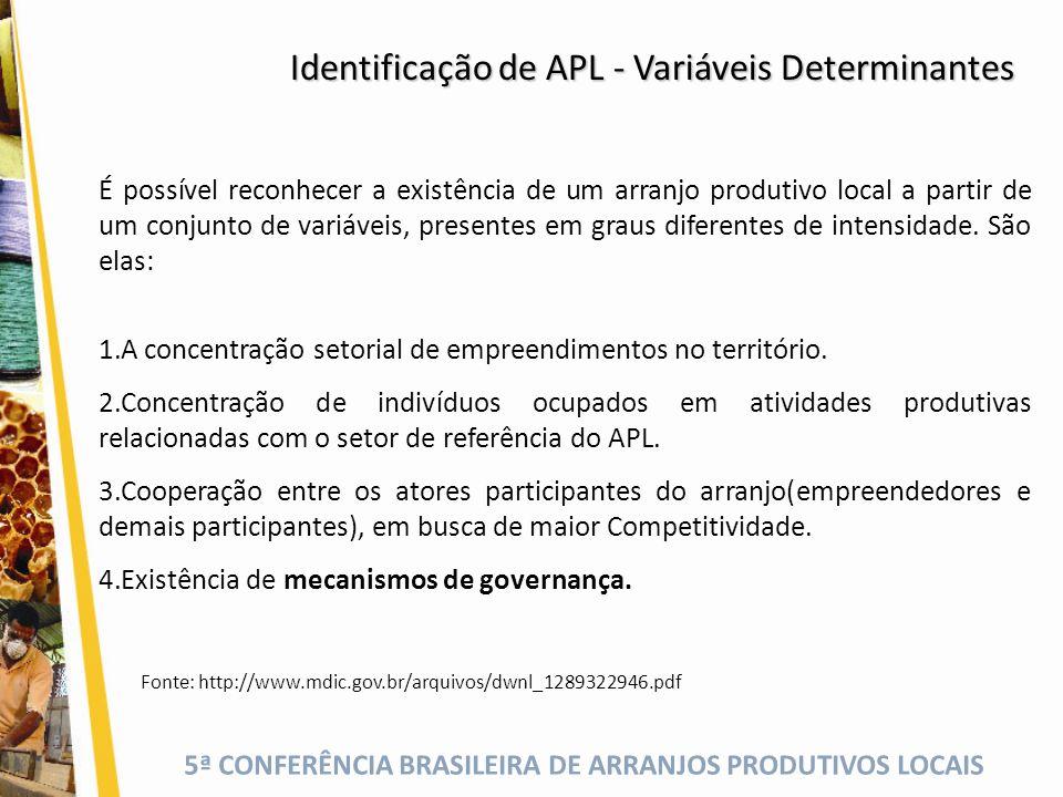 5ª CONFERÊNCIA BRASILEIRA DE ARRANJOS PRODUTIVOS LOCAIS Identificação de APL - Variáveis Determinantes É possível reconhecer a existência de um arranj