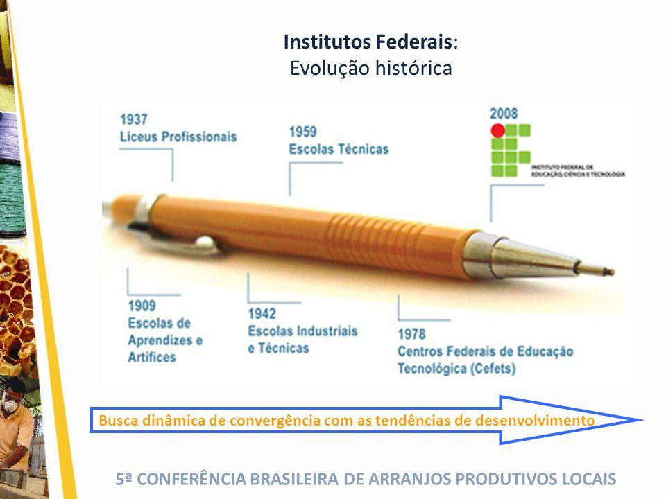 5ª CONFERÊNCIA BRASILEIRA DE ARRANJOS PRODUTIVOS LOCAIS Institutos Federais: EPCT como Política Pública Lei 11.892/2008 Art.