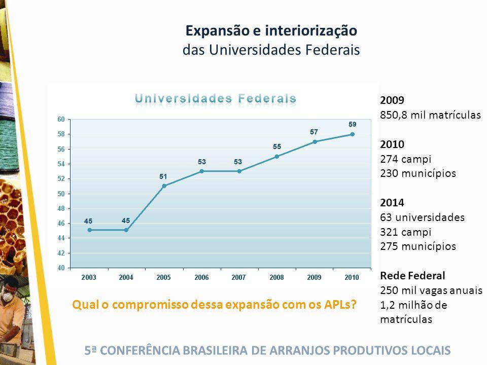 5ª CONFERÊNCIA BRASILEIRA DE ARRANJOS PRODUTIVOS LOCAIS Expansão e interiorização Educação a Distância Escola Técnica Aberta do Brasil (e-Tec Brasil) 2007 Meta: 200 mil matrículas até 2010 2011 193 polos de ead 48 cursos técnicos 29 mil matrículas Pronatec 2011-2014 Rede e-Tec Brasil Instituições federais Instituições estaduais Instituições do Sistema S Qual a articulação da oferta de cursos nos polos de ead com os APLs.