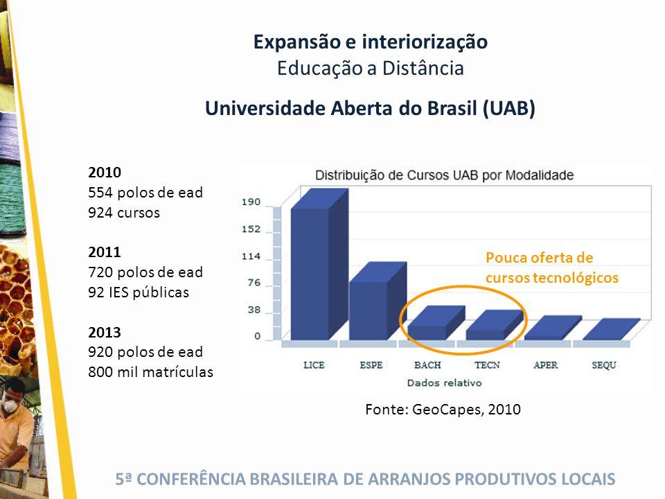 5ª CONFERÊNCIA BRASILEIRA DE ARRANJOS PRODUTIVOS LOCAIS Muito Obrigado Contatos: tpissinati@ifes.edu.br +55 (27) 3357 7541