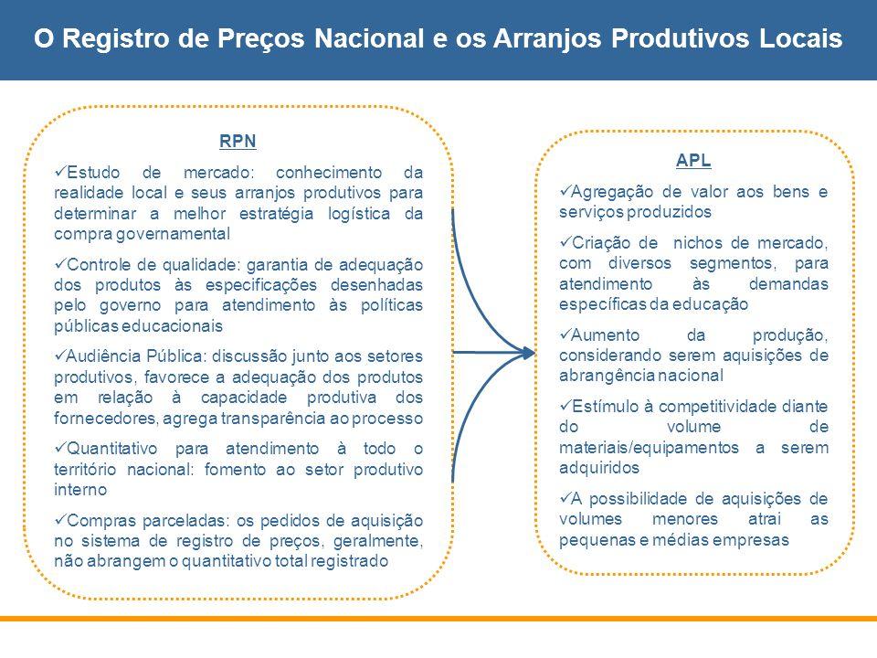 O Registro de Preços Nacional e os Arranjos Produtivos Locais RPN Estudo de mercado: conhecimento da realidade local e seus arranjos produtivos para d