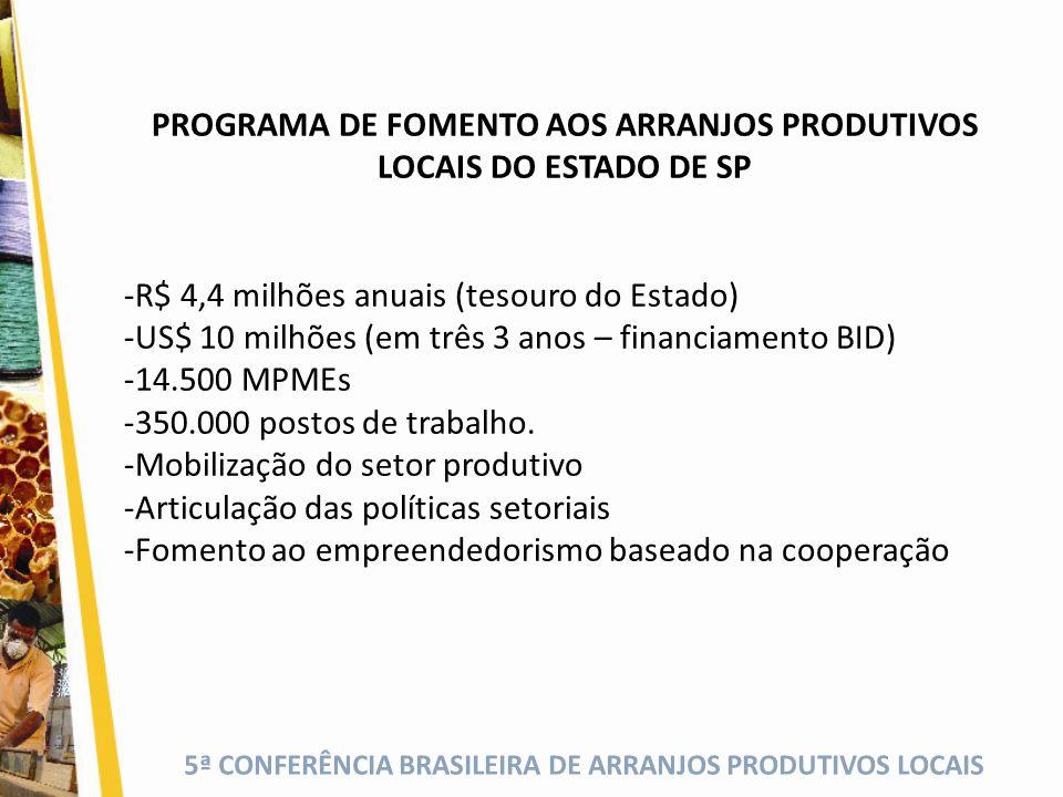 5ª CONFERÊNCIA BRASILEIRA DE ARRANJOS PRODUTIVOS LOCAIS PROGRAMA DE FOMENTO AOS ARRANJOS PRODUTIVOS LOCAIS DO ESTADO DE SP -R$ 4,4 milhões anuais (tes