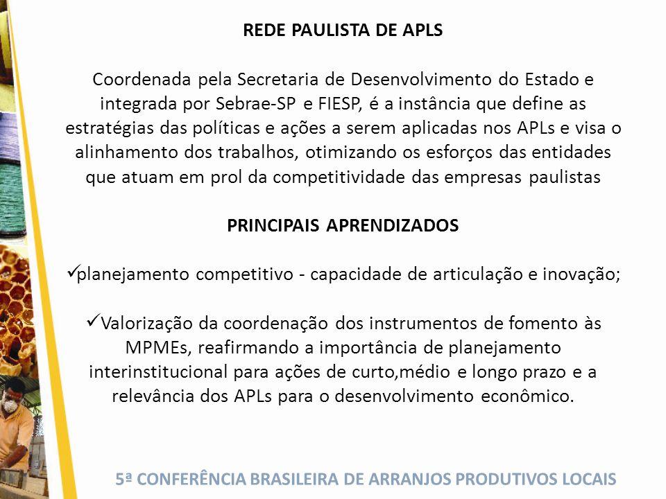 5ª CONFERÊNCIA BRASILEIRA DE ARRANJOS PRODUTIVOS LOCAIS REDE PAULISTA DE APLS Coordenada pela Secretaria de Desenvolvimento do Estado e integrada por