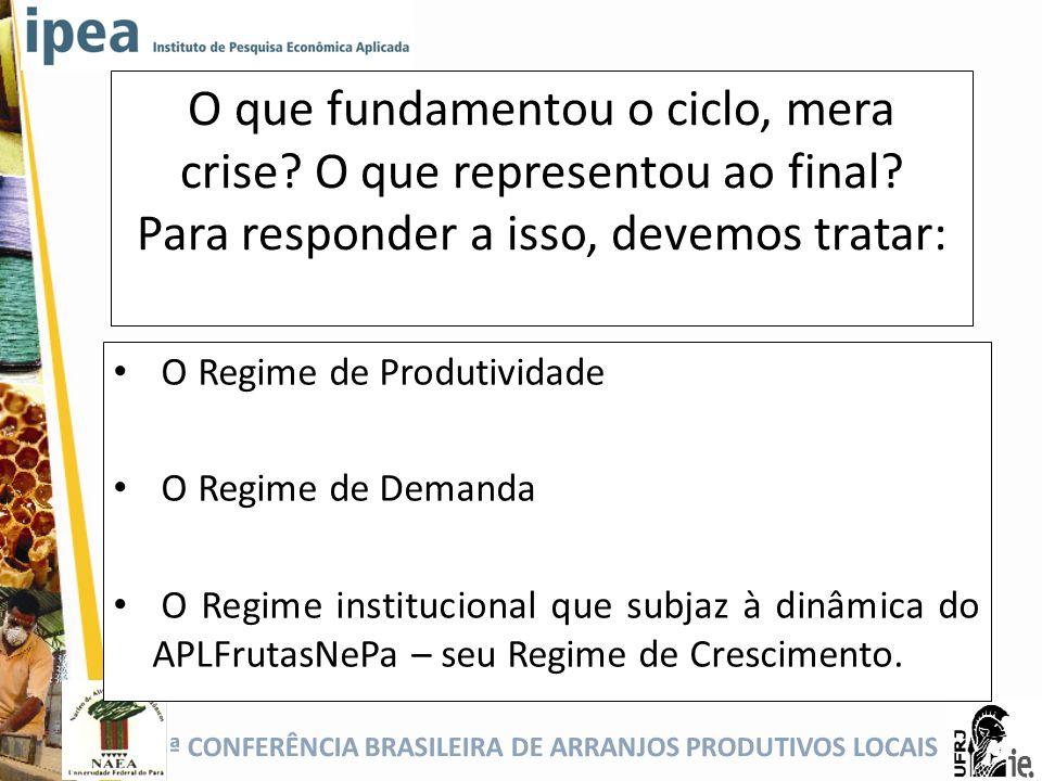 5ª CONFERÊNCIA BRASILEIRA DE ARRANJOS PRODUTIVOS LOCAIS O que fundamentou o ciclo, mera crise? O que representou ao final? Para responder a isso, deve