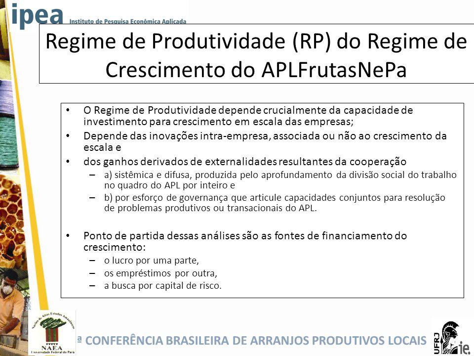 5ª CONFERÊNCIA BRASILEIRA DE ARRANJOS PRODUTIVOS LOCAIS Regime de Produtividade (RP) do Regime de Crescimento do APLFrutasNePa O Regime de Produtivida