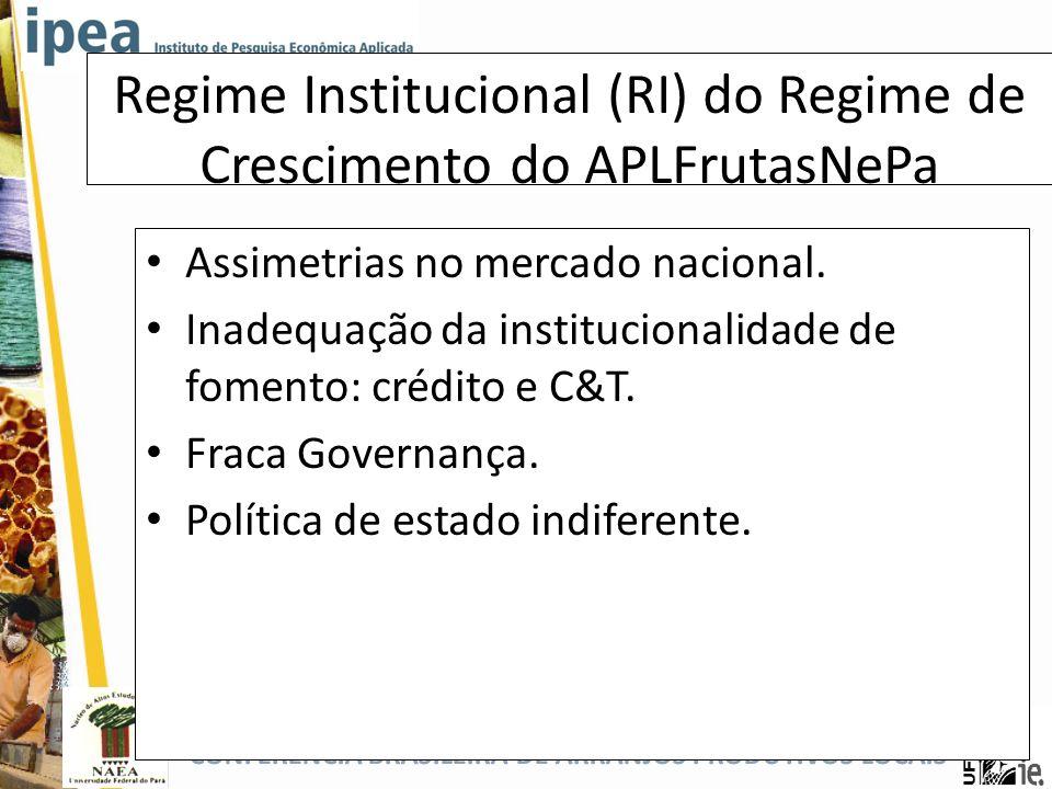 5ª CONFERÊNCIA BRASILEIRA DE ARRANJOS PRODUTIVOS LOCAIS Regime Institucional (RI) do Regime de Crescimento do APLFrutasNePa Assimetrias no mercado nac