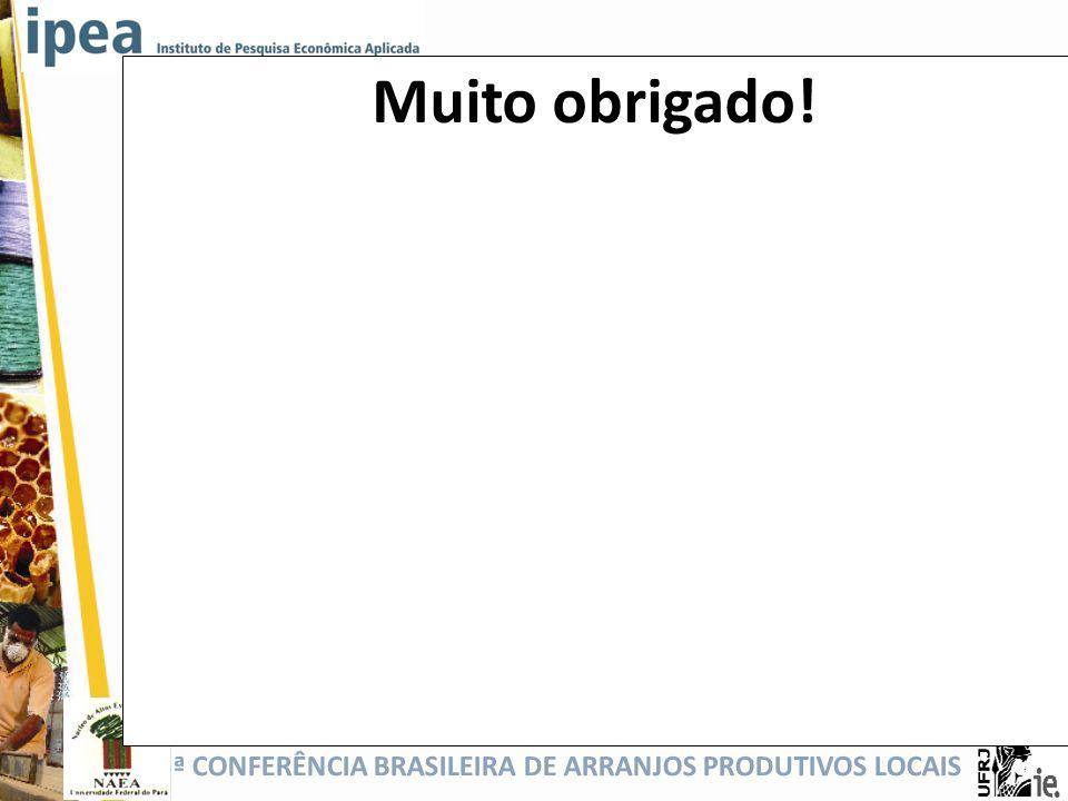 5ª CONFERÊNCIA BRASILEIRA DE ARRANJOS PRODUTIVOS LOCAIS Muito obrigado!