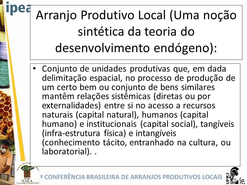 5ª CONFERÊNCIA BRASILEIRA DE ARRANJOS PRODUTIVOS LOCAIS Arranjo Produtivo Local (Uma noção sintética da teoria do desenvolvimento endógeno): Conjunto