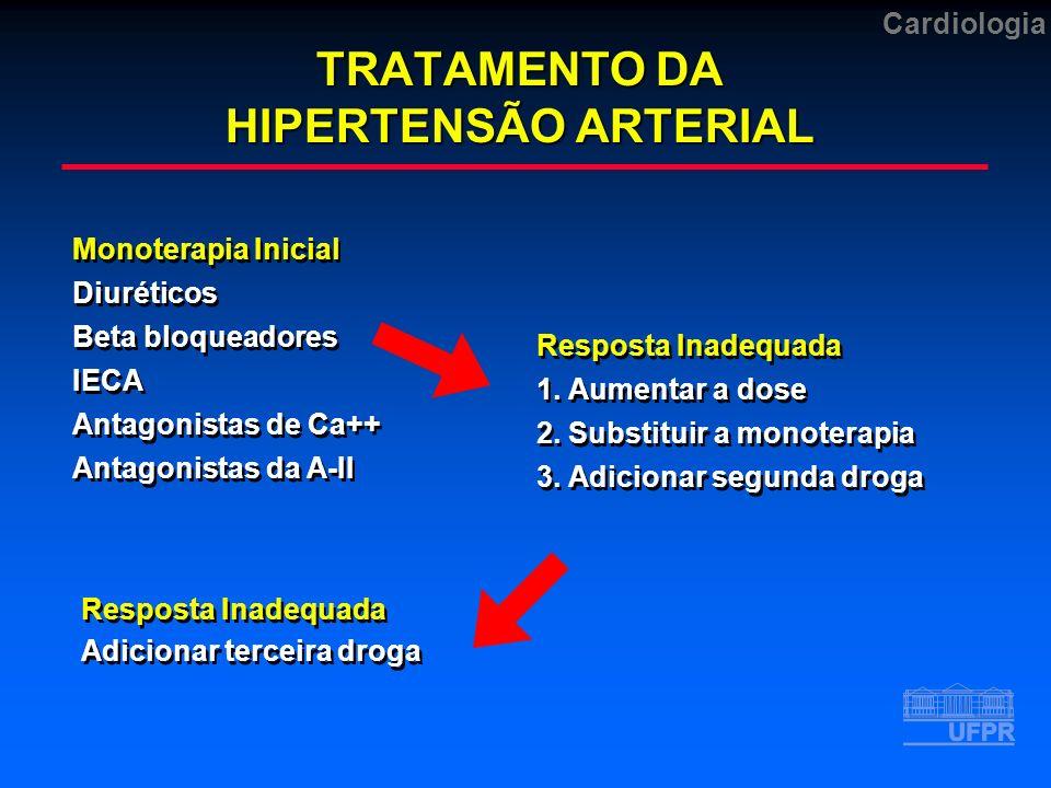 Cardiologia TRATAMENTO DA HIPERTENSÃO ARTERIAL Resposta Inadequada 1.