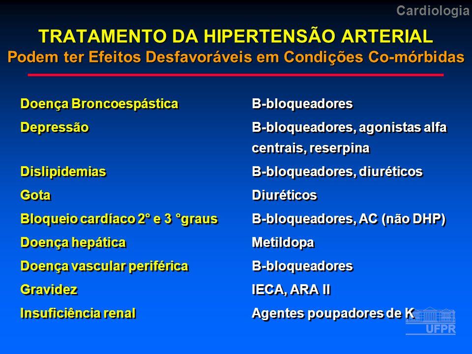 Cardiologia TRATAMENTO DA HIPERTENSÃO ARTERIAL Podem ter Efeitos Desfavoráveis em Condições Co-mórbidas Doença BroncoespásticaB-bloqueadores DepressãoB-bloqueadores, agonistas alfa centrais, reserpina DislipidemiasB-bloqueadores, diuréticos GotaDiuréticos Bloqueio cardíaco 2° e 3 °grausB-bloqueadores, AC (não DHP) Doença hepáticaMetildopa Doença vascular periféricaB-bloqueadores GravidezIECA, ARA II Insuficiência renalAgentes poupadores de K Doença BroncoespásticaB-bloqueadores DepressãoB-bloqueadores, agonistas alfa centrais, reserpina DislipidemiasB-bloqueadores, diuréticos GotaDiuréticos Bloqueio cardíaco 2° e 3 °grausB-bloqueadores, AC (não DHP) Doença hepáticaMetildopa Doença vascular periféricaB-bloqueadores GravidezIECA, ARA II Insuficiência renalAgentes poupadores de K