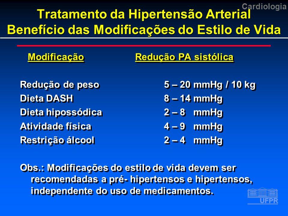 Cardiologia Tratamento da Hipertensão Arterial Benefício das Modificações do Estilo de Vida ModificaçãoRedução PA sistólica Redução de peso5 – 20 mmHg / 10 kg Dieta DASH8 – 14 mmHg Dieta hipossódica2 – 8 mmHg Atividade física4 – 9 mmHg Restrição álcool2 – 4 mmHg Obs.: Modificações do estilo de vida devem ser recomendadas a pré- hipertensos e hipertensos, independente do uso de medicamentos.