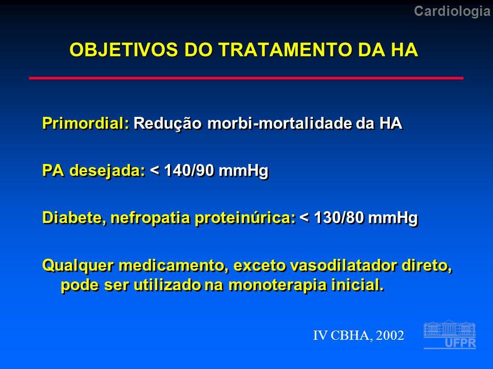 Cardiologia OBJETIVOS DO TRATAMENTO DA HA Primordial: Redução morbi-mortalidade da HA PA desejada: < 140/90 mmHg Diabete, nefropatia proteinúrica: < 130/80 mmHg Qualquer medicamento, exceto vasodilatador direto, pode ser utilizado na monoterapia inicial.