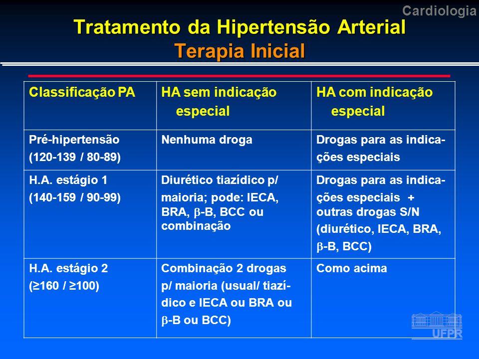 Cardiologia Tratamento da Hipertensão Arterial Terapia Inicial Classificação PAHA sem indicação especial HA com indicação especial Pré-hipertensão (120-139 / 80-89) Nenhuma drogaDrogas para as indica- ções especiais H.A.