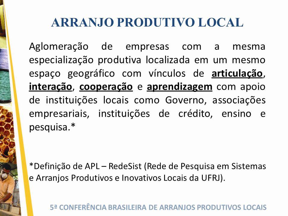 5ª CONFERÊNCIA BRASILEIRA DE ARRANJOS PRODUTIVOS LOCAIS ARRANJO PRODUTIVO LOCAL Aglomeração de empresas com a mesma especialização produtiva localizad