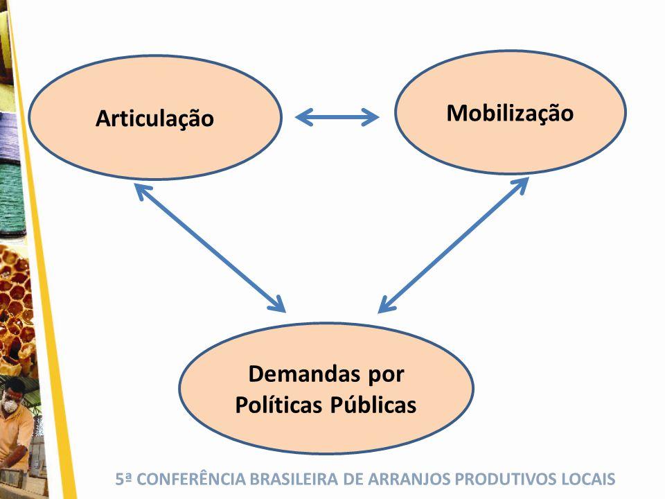 5ª CONFERÊNCIA BRASILEIRA DE ARRANJOS PRODUTIVOS LOCAIS Articulação Mobilização Demandas por Políticas Públicas
