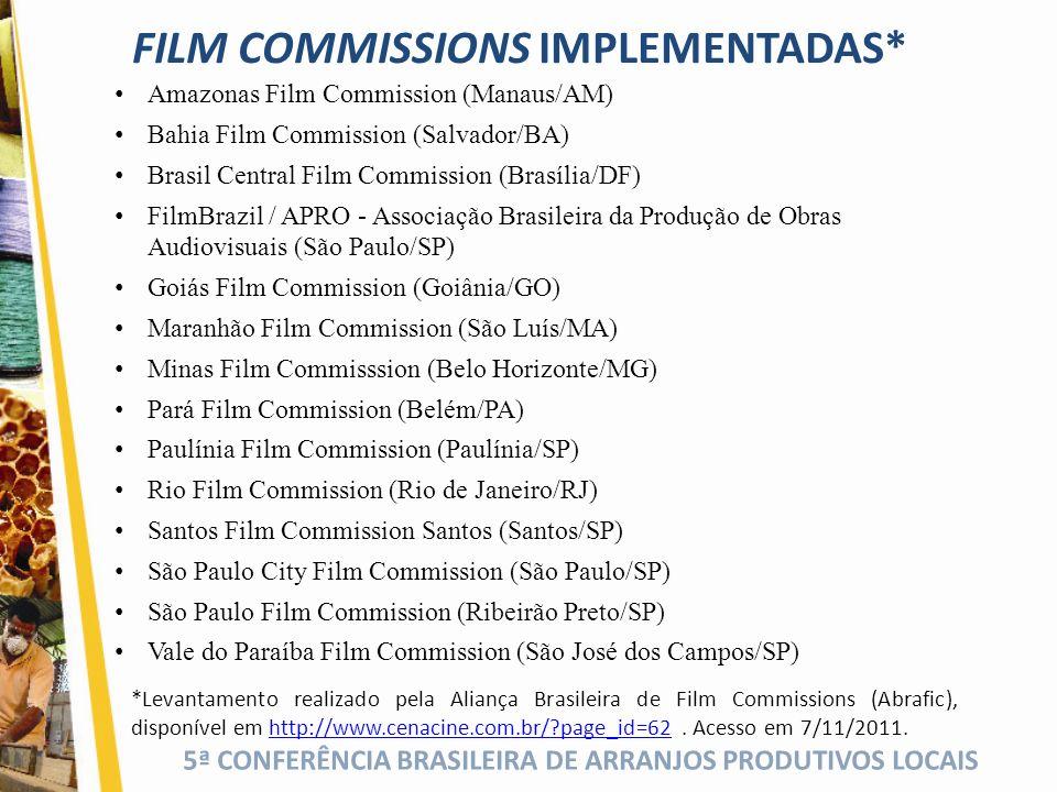 5ª CONFERÊNCIA BRASILEIRA DE ARRANJOS PRODUTIVOS LOCAIS FILM COMMISSIONS IMPLEMENTADAS* Amazonas Film Commission (Manaus/AM) Bahia Film Commission (Salvador/BA) Brasil Central Film Commission (Brasília/DF) FilmBrazil / APRO - Associação Brasileira da Produção de Obras Audiovisuais (São Paulo/SP) Goiás Film Commission (Goiânia/GO) Maranhão Film Commission (São Luís/MA) Minas Film Commisssion (Belo Horizonte/MG) Pará Film Commission (Belém/PA) Paulínia Film Commission (Paulínia/SP) Rio Film Commission (Rio de Janeiro/RJ) Santos Film Commission Santos (Santos/SP) São Paulo City Film Commission (São Paulo/SP) São Paulo Film Commission (Ribeirão Preto/SP) Vale do Paraíba Film Commission (São José dos Campos/SP) *Levantamento realizado pela Aliança Brasileira de Film Commissions (Abrafic), disponível em http://www.cenacine.com.br/ page_id=62.