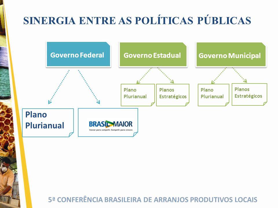 5ª CONFERÊNCIA BRASILEIRA DE ARRANJOS PRODUTIVOS LOCAIS SINERGIA ENTRE AS POLÍTICAS PÚBLICAS Plano Plurianual Planos Estratégicos Plano Plurianual Pla
