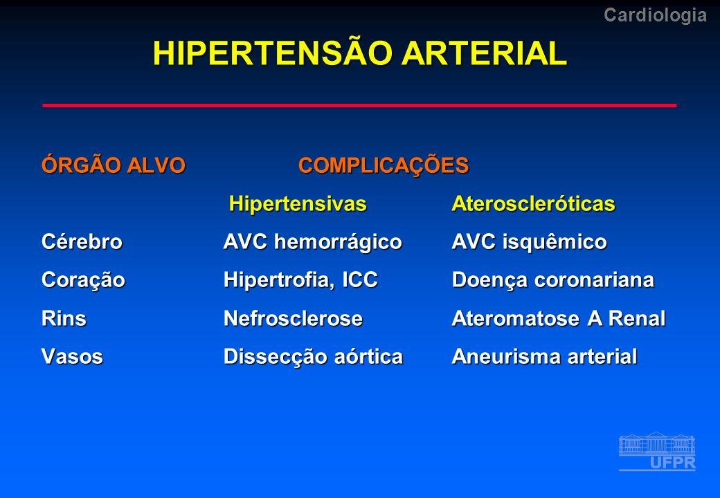 Cardiologia ÓRGÃO ALVO COMPLICAÇÕES Hipertensivas Ateroscleróticas Hipertensivas Ateroscleróticas CérebroAVC hemorrágicoAVC isquêmico CoraçãoHipertrof