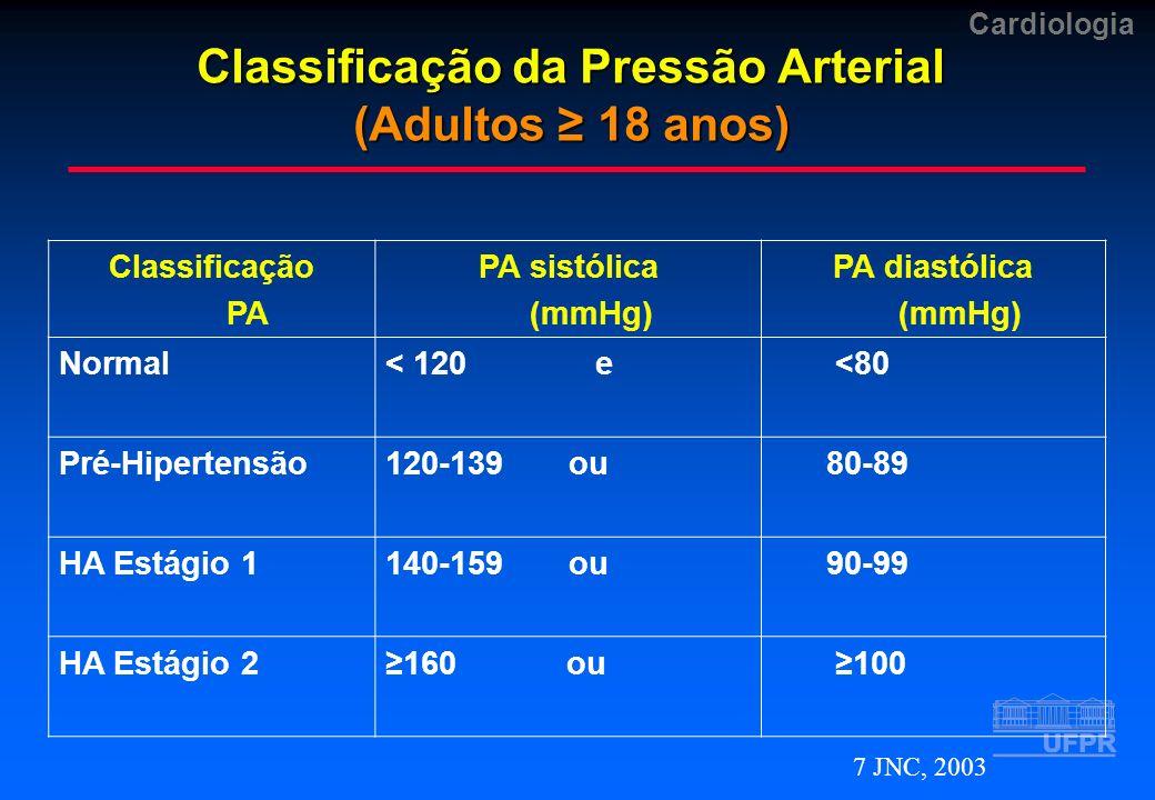 Cardiologia Classificação da Pressão Arterial (Adultos 18 anos) Classificação PA PA sistólica (mmHg) PA diastólica (mmHg) Normal< 120 e <80 Pré-Hipert