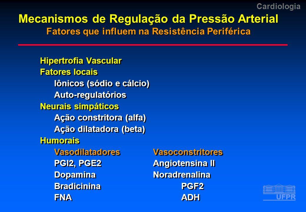 Cardiologia ÓRGÃO ALVO COMPLICAÇÕES Hipertensivas Ateroscleróticas Hipertensivas Ateroscleróticas CérebroAVC hemorrágicoAVC isquêmico CoraçãoHipertrofia, ICCDoença coronariana RinsNefroscleroseAteromatose A Renal VasosDissecção aórticaAneurisma arterial HIPERTENSÃO ARTERIAL