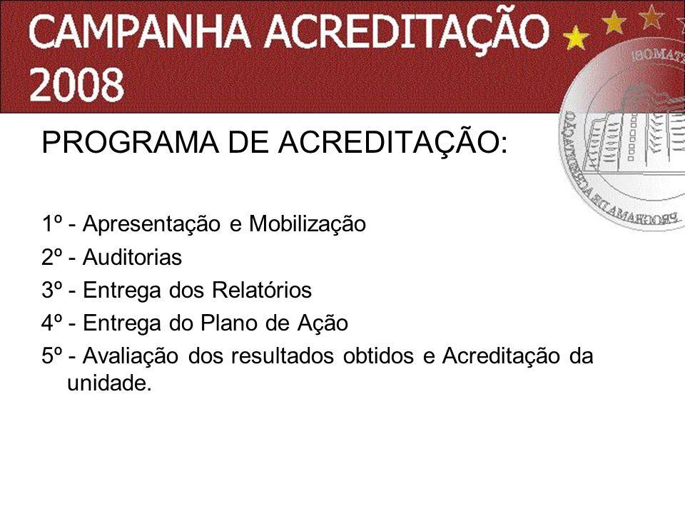 PROGRAMA DE ACREDITAÇÃO: 1º - Apresentação e Mobilização 2º - Auditorias 3º - Entrega dos Relatórios 4º - Entrega do Plano de Ação 5º - Avaliação dos