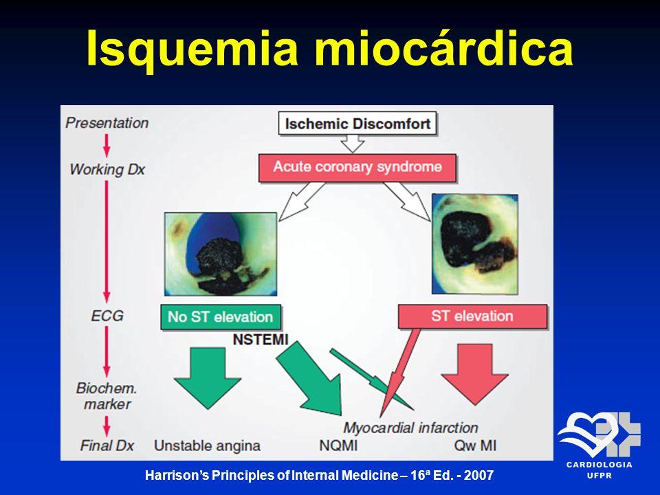 Isquemia miocárdica Harrisons Principles of Internal Medicine – 16ª Ed. - 2007