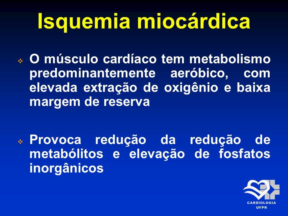 Isquemia miocárdica O músculo cardíaco tem metabolismo predominantemente aeróbico, com elevada extração de oxigênio e baixa margem de reserva Provoca