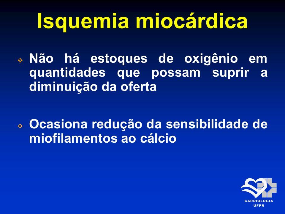 Isquemia miocárdica Não há estoques de oxigênio em quantidades que possam suprir a diminuição da oferta Ocasiona redução da sensibilidade de miofilame