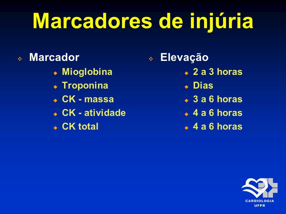 Marcadores de injúria Marcador Mioglobina Troponina CK - massa CK - atividade CK total Elevação 2 a 3 horas Dias 3 a 6 horas 4 a 6 horas