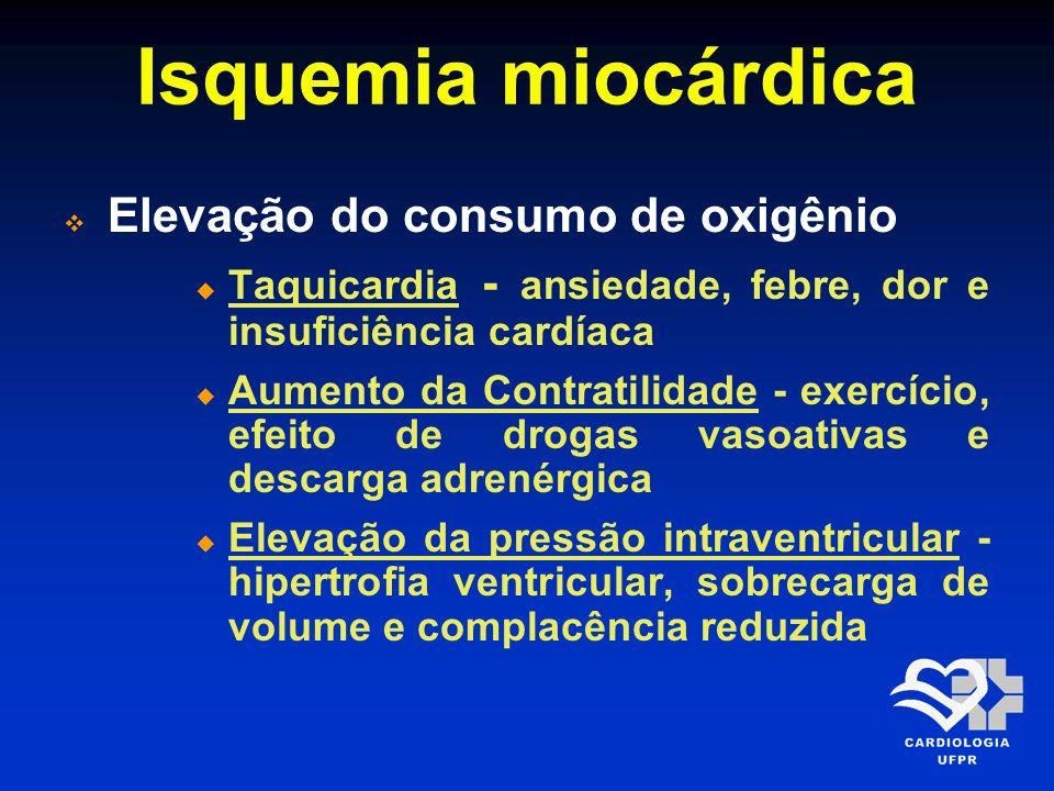 Isquemia miocárdica Elevação do consumo de oxigênio Taquicardia - ansiedade, febre, dor e insuficiência cardíaca Aumento da Contratilidade - exercício