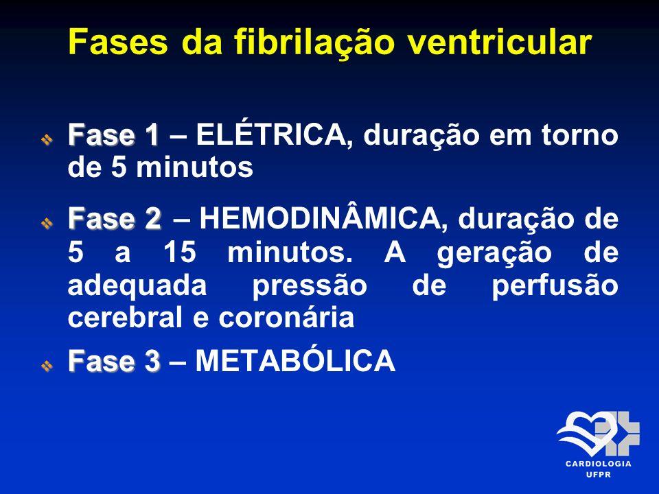 Fases da fibrilação ventricular Fase 1 Fase 1 – ELÉTRICA, duração em torno de 5 minutos Fase 2 Fase 2 – HEMODINÂMICA, duração de 5 a 15 minutos. A ger