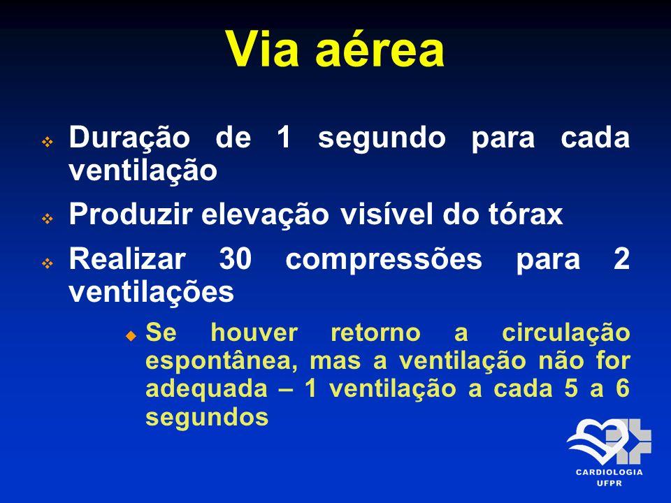 Via aérea Duração de 1 segundo para cada ventilação Produzir elevação visível do tórax Realizar 30 compressões para 2 ventilações Se houver retorno a