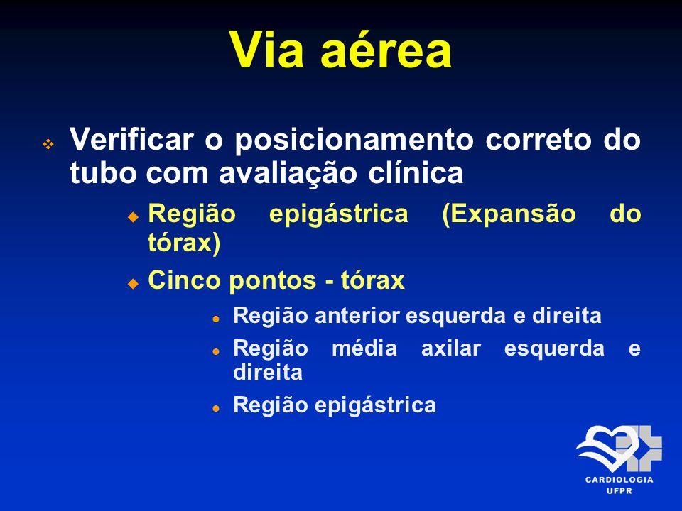 Via aérea Verificar o posicionamento correto do tubo com avaliação clínica Região epigástrica (Expansão do tórax) Cinco pontos - tórax Região anterior