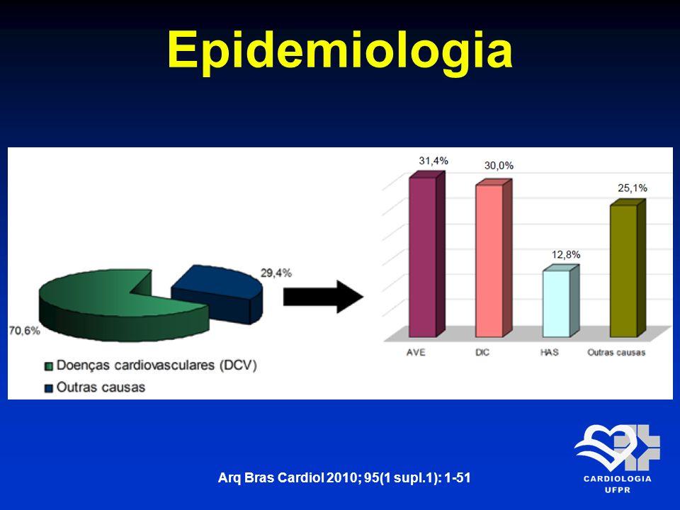 Epidemiologia Arq Bras Cardiol 2010; 95(1 supl.1): 1-51