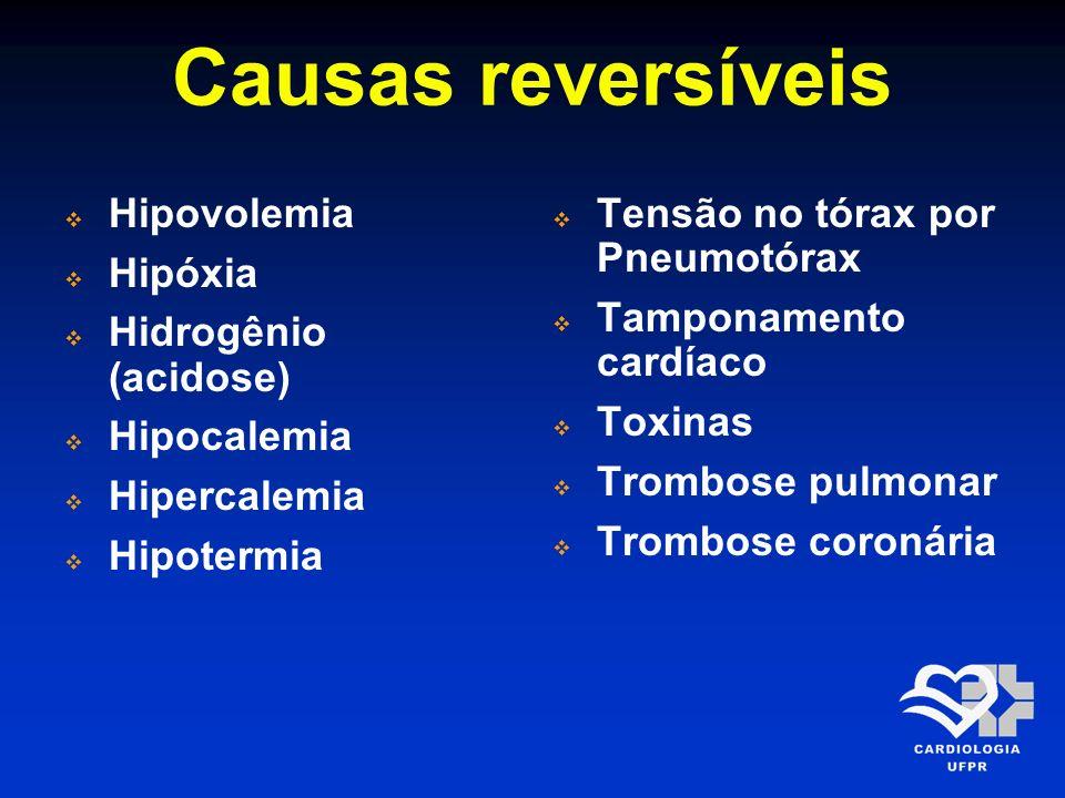 Causas reversíveis Hipovolemia Hipóxia Hidrogênio (acidose) Hipocalemia Hipercalemia Hipotermia Tensão no tórax por Pneumotórax Tamponamento cardíaco