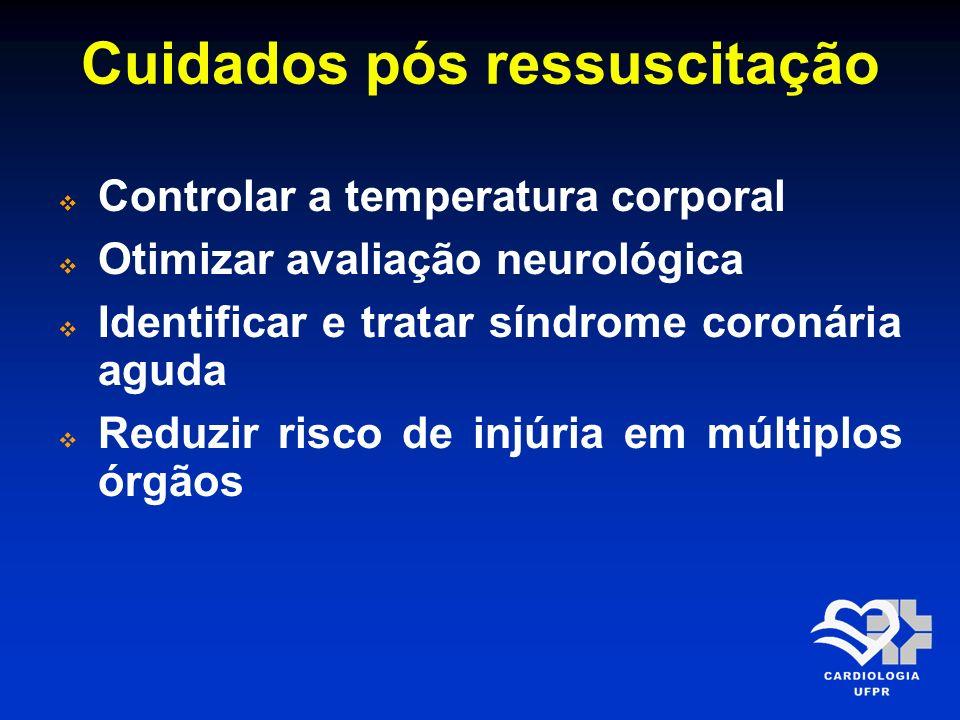 Cuidados pós ressuscitação Controlar a temperatura corporal Otimizar avaliação neurológica Identificar e tratar síndrome coronária aguda Reduzir risco