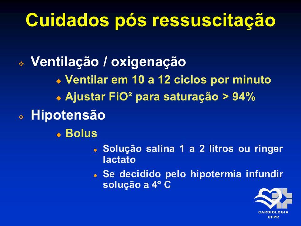 Cuidados pós ressuscitação Ventilação / oxigenação Ventilar em 10 a 12 ciclos por minuto Ajustar FiO² para saturação > 94% Hipotensão Bolus Solução sa