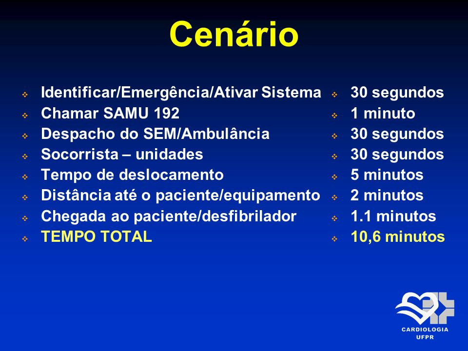 Cenário Identificar/Emergência/Ativar Sistema Chamar SAMU 192 Despacho do SEM/Ambulância Socorrista – unidades Tempo de deslocamento Distância até o p
