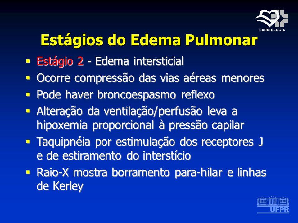 Estágios do Edema Pulmonar Estágio 2 - Edema intersticial Estágio 2 - Edema intersticial Ocorre compressão das vias aéreas menores Ocorre compressão d