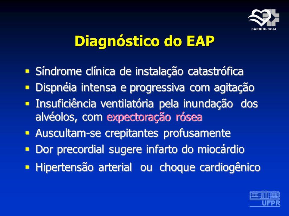 Diagnóstico do EAP Síndrome clínica de instalação catastrófica Síndrome clínica de instalação catastrófica Dispnéia intensa e progressiva com agitação