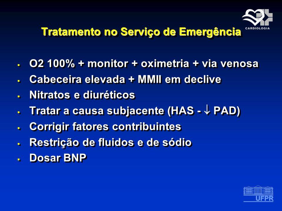 Tratamento no Serviço de Emergência O2 100% + monitor + oximetria + via venosa Cabeceira elevada + MMII em declive Nitratos e diuréticos Tratar a caus