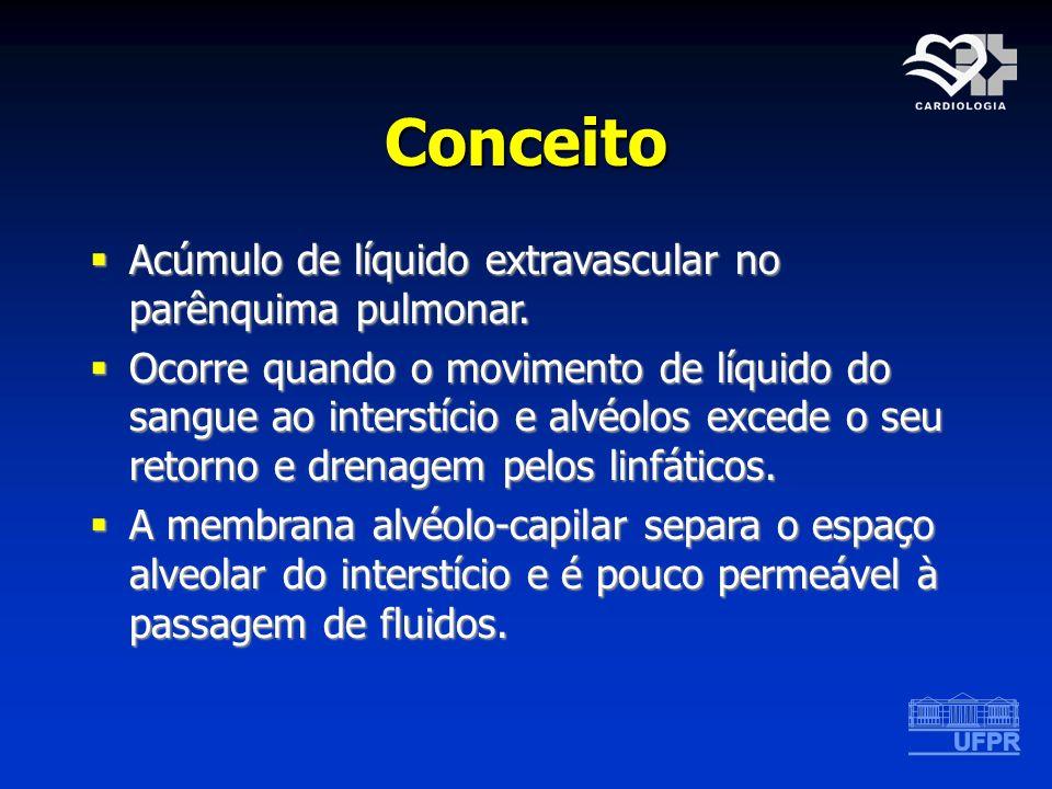 Conceito Acúmulo de líquido extravascular no parênquima pulmonar. Acúmulo de líquido extravascular no parênquima pulmonar. Ocorre quando o movimento d